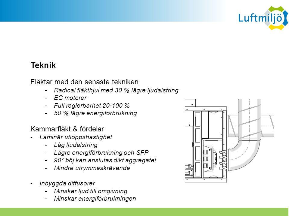 Fläktar med den senaste tekniken -Radical fläkthjul med 30 % lägre ljudalstring -EC motorer -Full reglerbarhet 20-100 % -50 % lägre energiförbrukning
