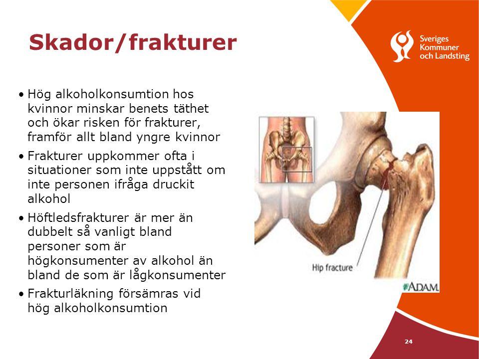24 Skador/frakturer •Hög alkoholkonsumtion hos kvinnor minskar benets täthet och ökar risken för frakturer, framför allt bland yngre kvinnor •Frakture