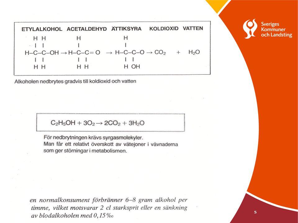 6 Metabola förändringar  Ökat protontryck  Förskjuten laktat/pyrovatkvot  Hyperuricemi  Hypertriglyceridemi  Hormonrubbningar
