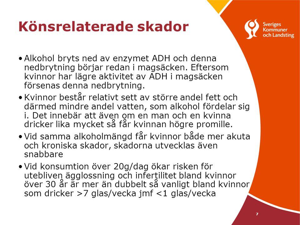 7 Könsrelaterade skador •Alkohol bryts ned av enzymet ADH och denna nedbrytning börjar redan i magsäcken. Eftersom kvinnor har lägre aktivitet av ADH