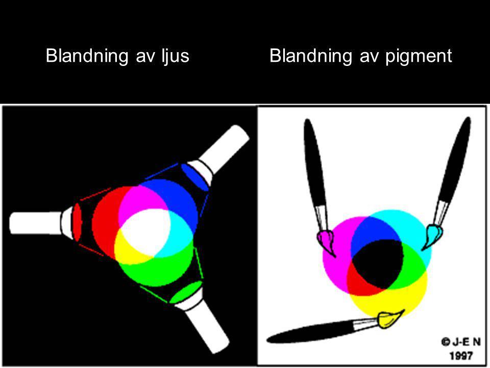 Blandning av ljusBlandning av pigment