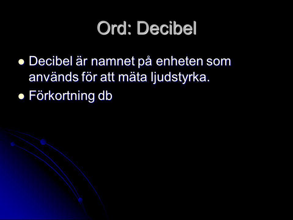 Ord: Decibel  Decibel är namnet på enheten som används för att mäta ljudstyrka.  Förkortning db