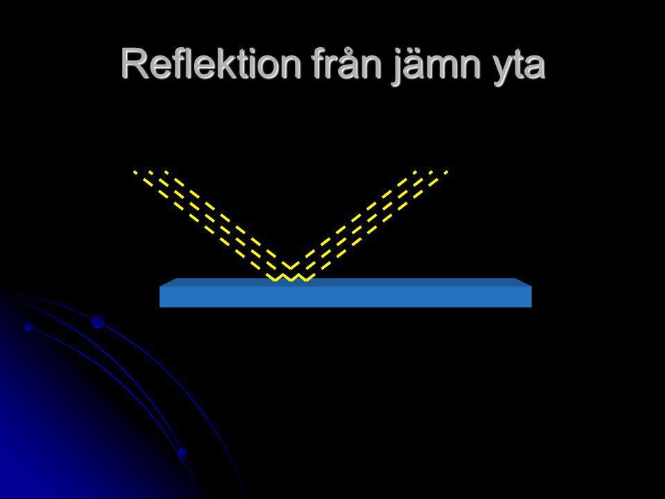 Reflektion från jämn yta