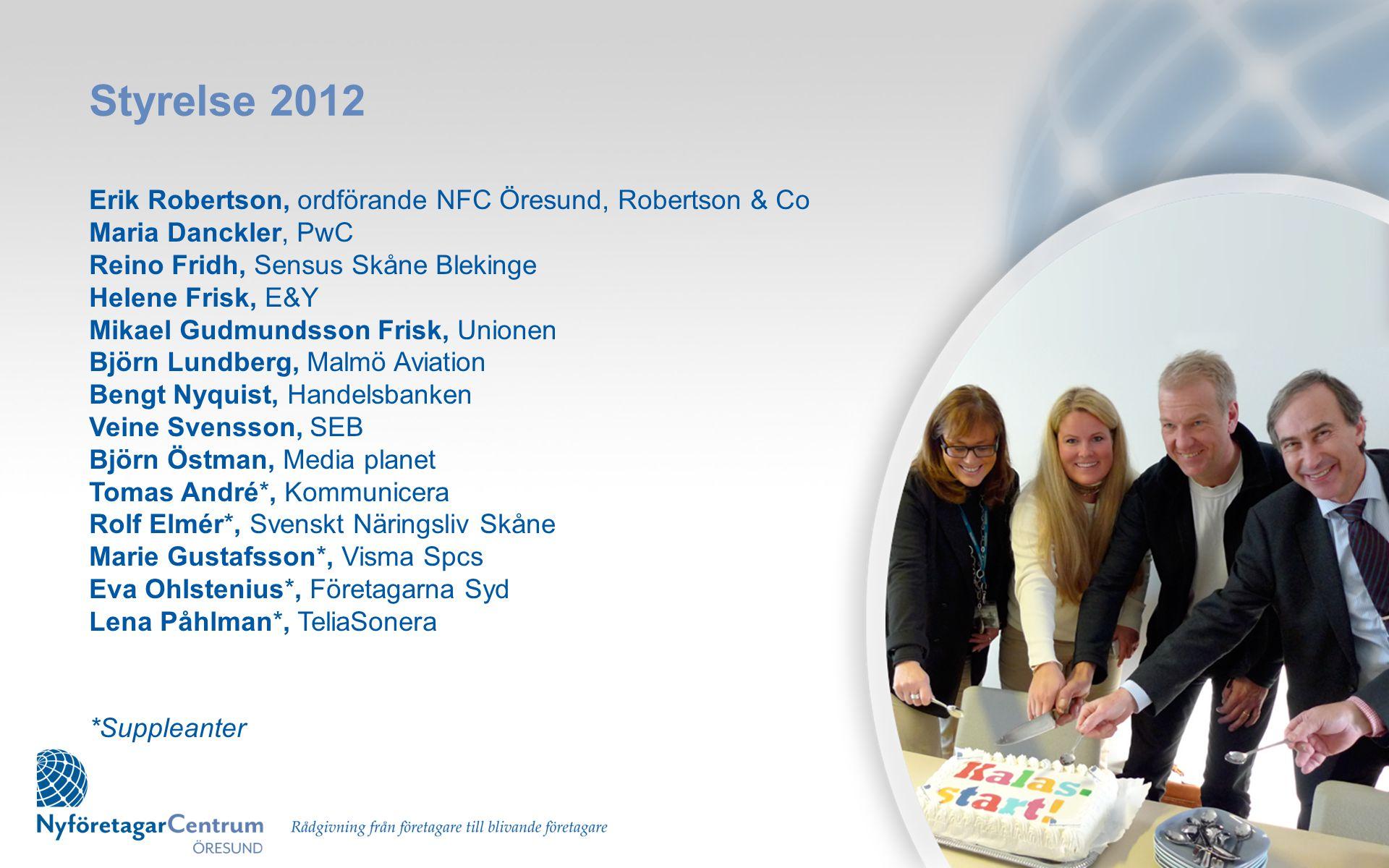 Styrelse 2012 Erik Robertson, ordförande NFC Öresund, Robertson & Co Maria Danckler, PwC Reino Fridh, Sensus Skåne Blekinge Helene Frisk, E&Y Mikael G