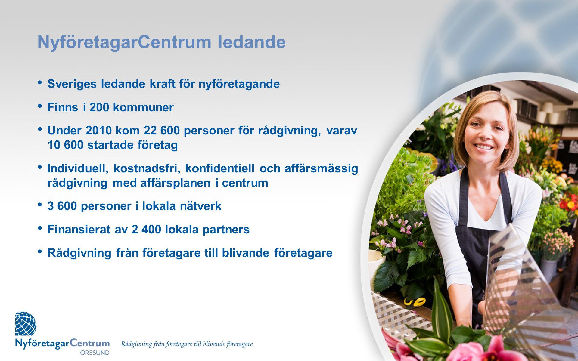 NyföretagarCentrum Sverige • Startar och stödjer lokala NyföretagarCentrum • Mässan Eget Företag och Nyföretagarveckan • Mentorprogram tillsammans med Almi • Årets Nyföretagare, Årets Nyföretagarkommun och Årets mentor • Seminarier under Almedalsveckan • Magasinet Allt om Eget Företag 4 ggr/år • Startbanan för varslade som vill starta eget • Nyföretagarbarometern • Finansieras av cirka 30 centrala samarbetspartners