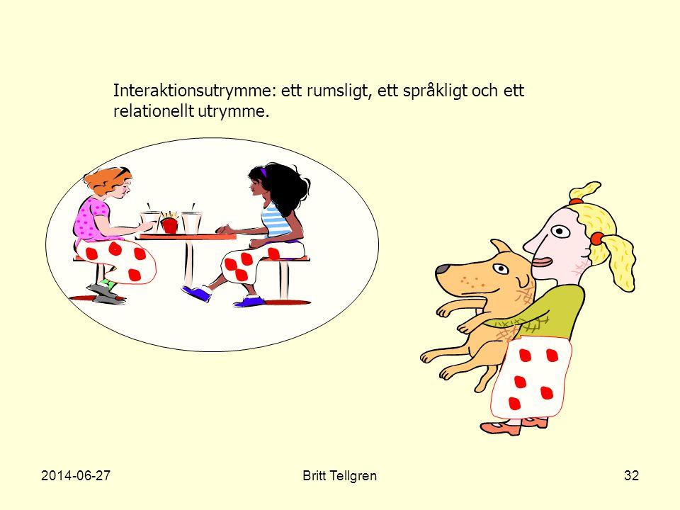 Interaktionsutrymme: ett rumsligt, ett språkligt och ett relationellt utrymme. 2014-06-2732Britt Tellgren