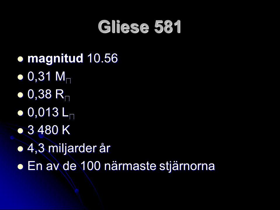Gliese 581  magnitud 10.56  0,31 M ☉  0,38 R ☉  0,013 L ☉  3 480 K  4,3 miljarder år  En av de 100 närmaste stjärnorna