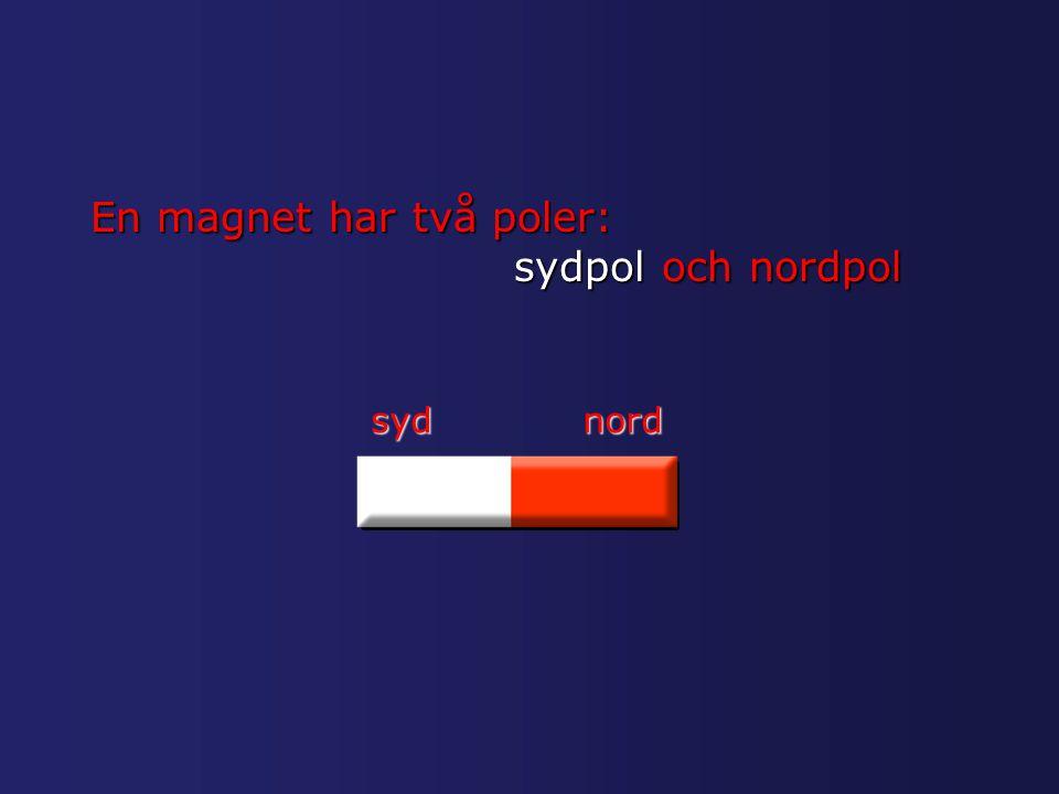 En magnet har två poler: sydpol och nordpol syd nord