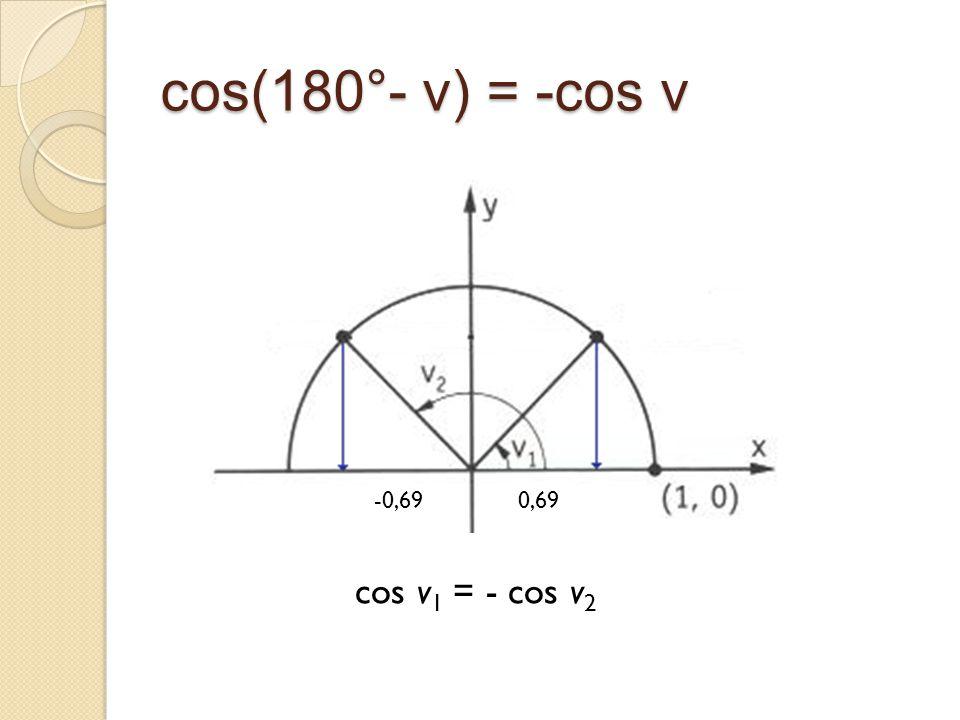 cos(180°- v) = -cos v cos v 1 = - cos v 2 -0,690,69
