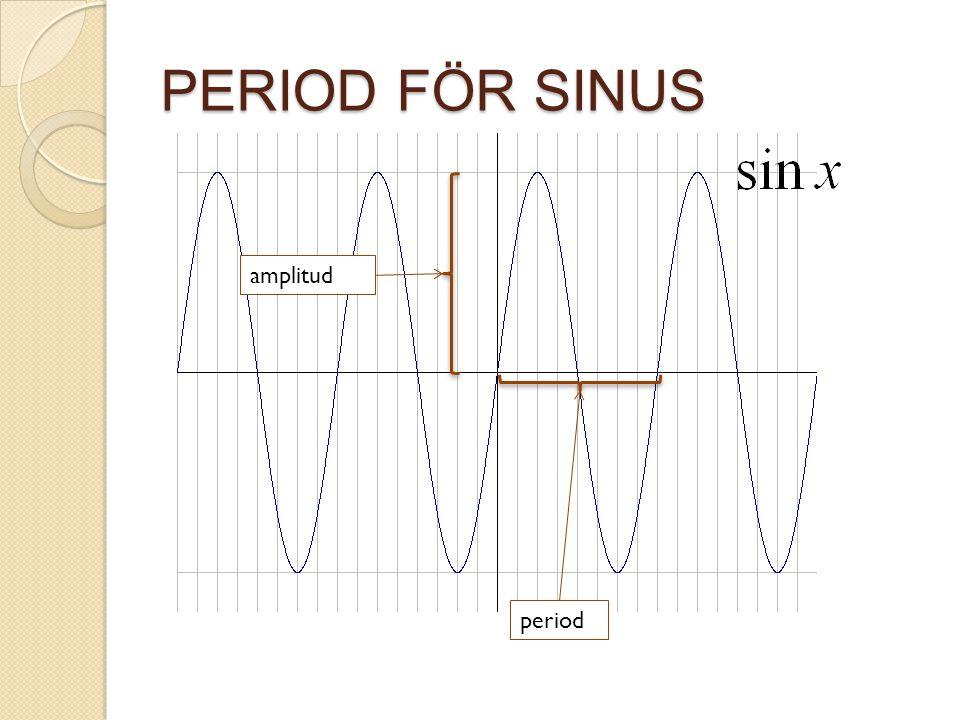 PERIOD FÖR SINUS period amplitud