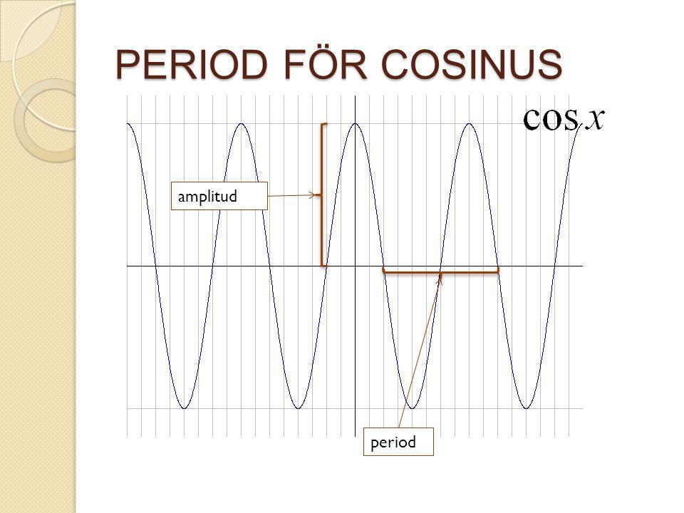 PERIOD FÖR COSINUS period amplitud