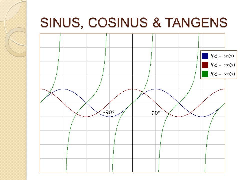 SINUS, COSINUS & TANGENS