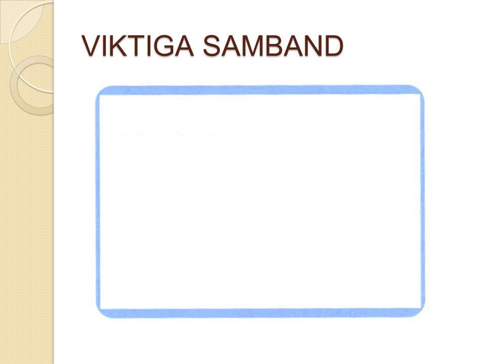 """VIKTIGA SAMBAND """"Dubbla vinkeln"""" """"Trigonometriska ettan"""""""
