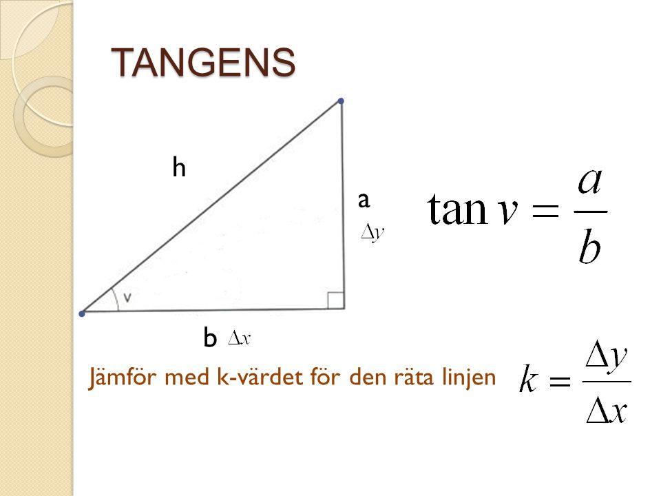 TANGENS a b h Jämför med k-värdet för den räta linjen • •