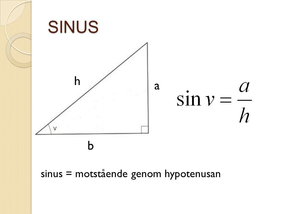 SINUS a b h sinus = motstående genom hypotenusan