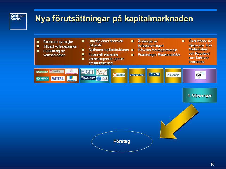 16 Nya förutsättningar på kapitalmarknaden  Realisera synergier  Tillväxt och expansion  Förbättring av verksamheten  Utnyttja ökad finansiell riskprofil  Optimera kapitalstrukturen  Finansiell planering  Värdeskapande genom omstrukturering  Ändringar av bolagsstyrningen  Påverka företagsstrategin  Framtvinga / Blockera M&A  Ökat inflöde av oljepengar från Mellanöstern och Ryssland som behöver investeras 4.