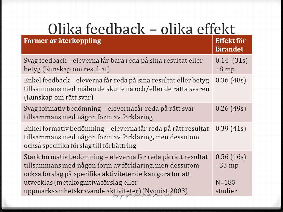 Olika feedback – olika effekt Former av återkopplingEffekt för lärandet Svag feedback – eleverna får bara reda på sina resultat eller betyg (Kunskap om resultat) 0.14 (31s) =8 mp Enkel feedback – eleverna får reda på sina resultat eller betyg tillsammans med målen de skulle nå och/eller de rätta svaren (Kunskap om rätt svar) 0.36 (48s) Svag formativ bedömning – eleverna får reda på rätt svar tillsammans med någon form av förklaring 0.26 (49s) Enkel formativ bedömning – eleverna får reda på rätt resultat tillsammans med någon form av förklaring, men dessutom också specifika förslag till förbättring 0.39 (41s) Stark formativ bedömning – eleverna får reda på rätt resultat tillsammans med någon form av förklaring, men dessutom också förslag på specifika aktiviteter de kan göra för att utvecklas (metakognitiva förslag eller uppmärksamhetskrävande aktiviteter) (Nyquist 2003) 0.56 (16s) =33 mp N=185 studier Copyright Christian Lundahl