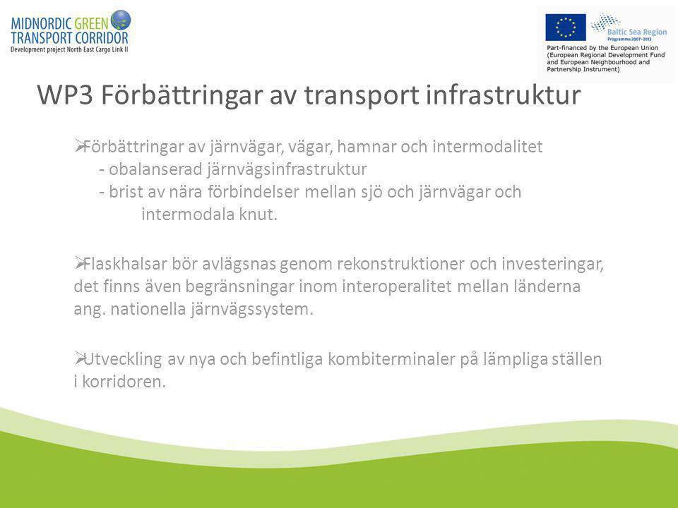 WP3 Förbättringar av transport infrastruktur  Förbättringar av järnvägar, vägar, hamnar och intermodalitet - obalanserad järnvägsinfrastruktur - brist av nära förbindelser mellan sjö och järnvägar och intermodala knut.