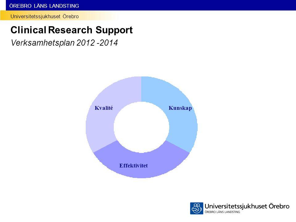 Clinical Research Support Verksamhetsplan 2012 -2014 Universitetssjukhuset Örebro ÖREBRO LÄNS LANDSTING Vision Vård och vetenskap i samverkan Effektiv