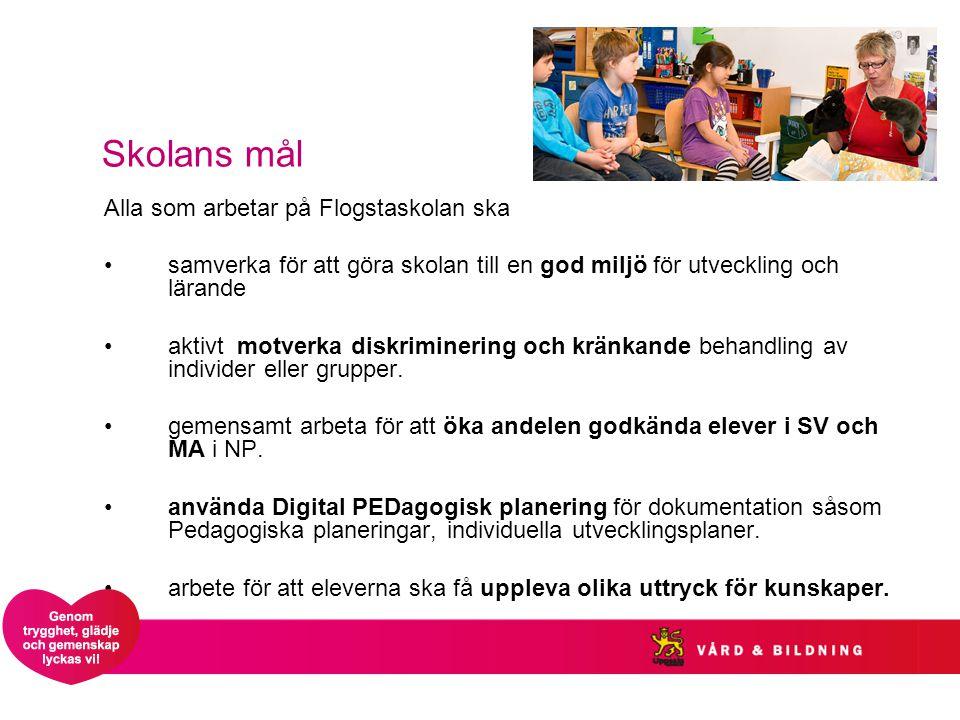 Skolans mål Alla som arbetar på Flogstaskolan ska •samverka för att göra skolan till en god miljö för utveckling och lärande •aktivt motverka diskriminering och kränkande behandling av individer eller grupper.