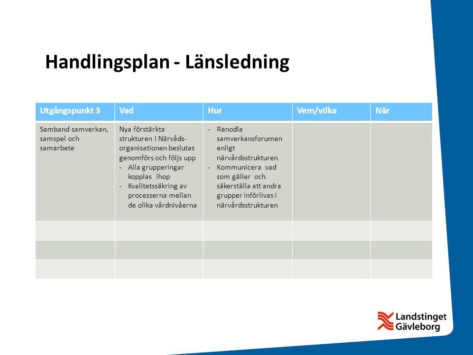 Handlingsplan - Länsledning Utgångspunkt 3VadHurVem/vilkaNär Samband samverkan, samspel och samarbete Nya förstärkta strukturen i Närvåds- organisatio