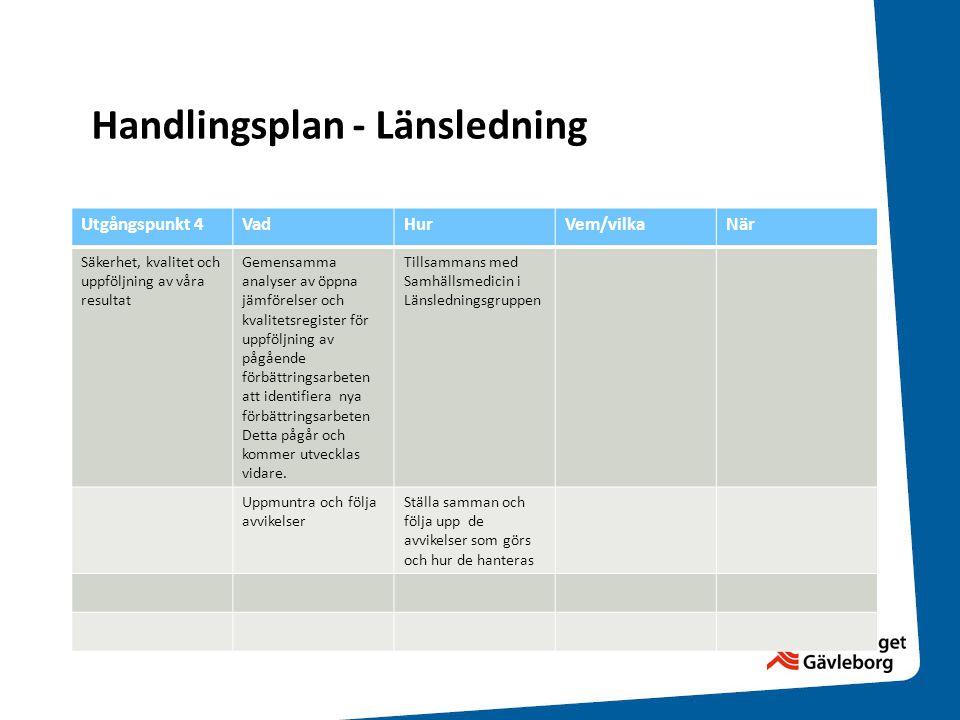 Handlingsplan - Länsledning Utgångspunkt 4VadHurVem/vilkaNär Säkerhet, kvalitet och uppföljning av våra resultat Gemensamma analyser av öppna jämförel
