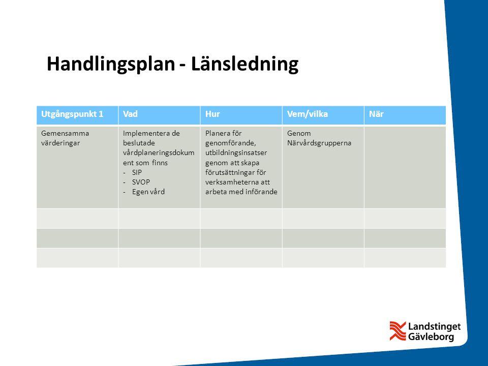 Handlingsplan - Länsledning Utgångspunkt 1VadHurVem/vilkaNär Gemensamma värderingar Implementera de beslutade vårdplaneringsdokum ent som finns -SIP -