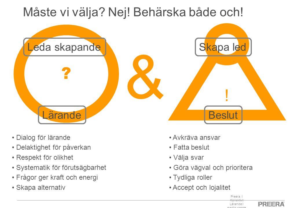 Preera I Kollektivt Lärande I martin.sande @preera.se ! ? Leda skapande LärandeBeslut Måste vi välja? Nej! Behärska både och! & • Dialog för lärande •