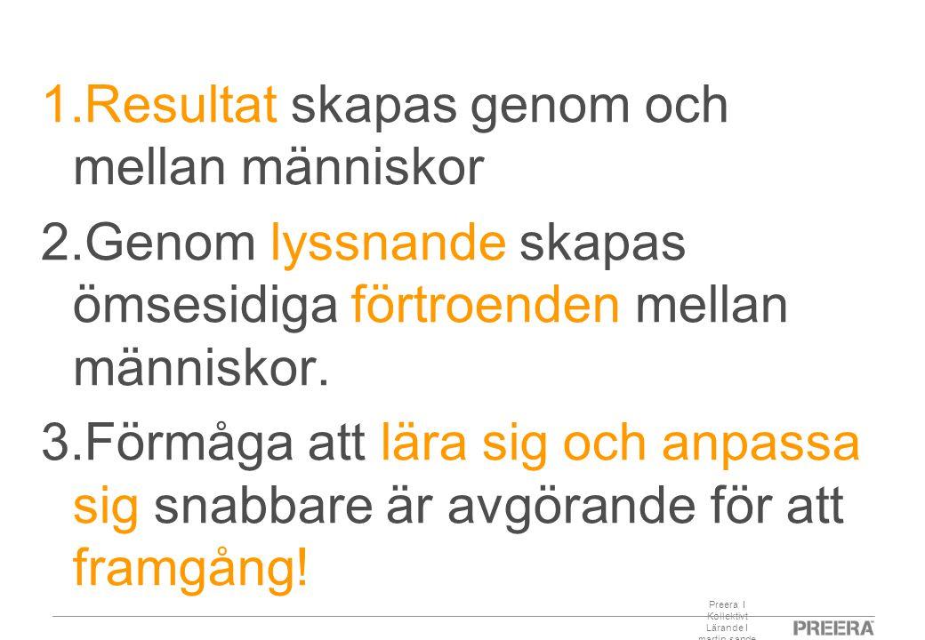 Preera I Kollektivt Lärande I martin.sande @preera.se 1.Resultat skapas genom och mellan människor 2.Genom lyssnande skapas ömsesidiga förtroenden mel