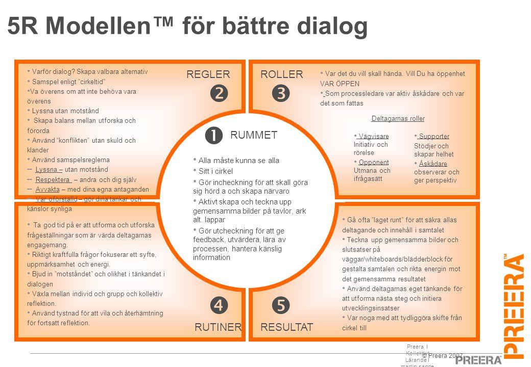 Preera I Kollektivt Lärande I martin.sande @preera.se 5R Modellen™ för bättre dialog REGLERROLLER RUTINERRESULTAT • Varför dialog? Skapa valbara alter
