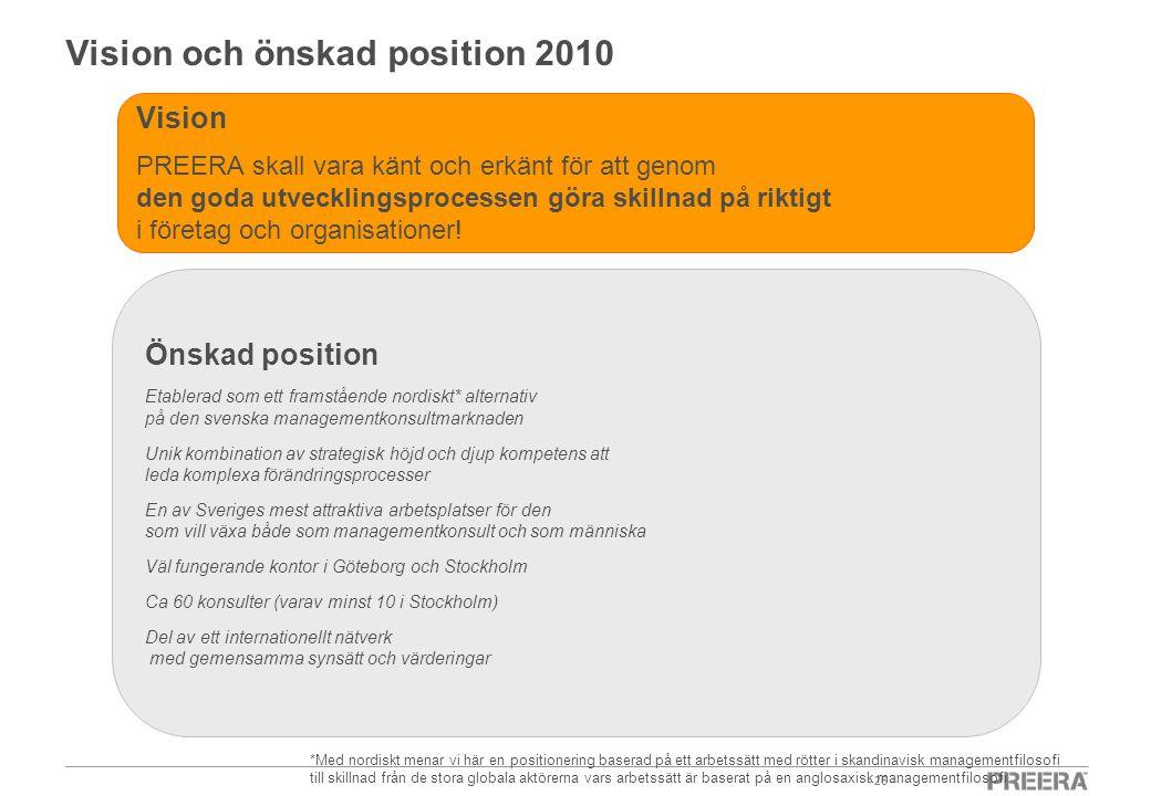 - 26 - Vision och önskad position 2010 Vision PREERA skall vara känt och erkänt för att genom den goda utvecklingsprocessen göra skillnad på riktigt i