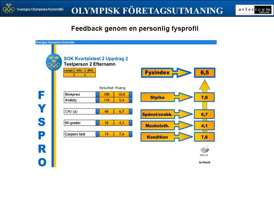 Sveriges Olympiska Kommitté OLYMPISK FÖRETAGSUTMANING Feedback genom en personlig fysprofil