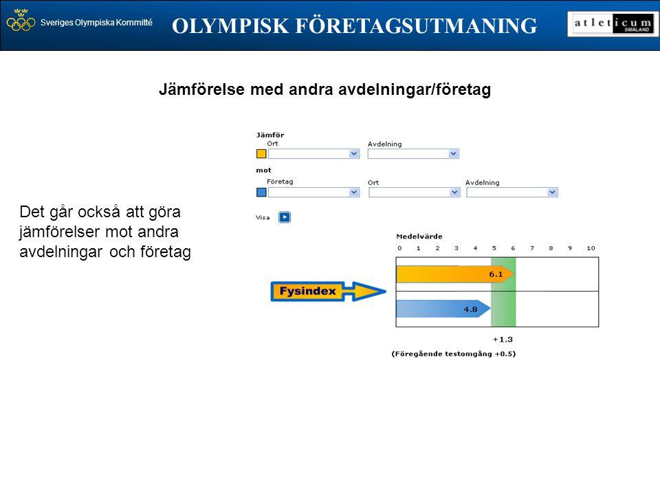 Sveriges Olympiska Kommitté OLYMPISK FÖRETAGSUTMANING Det går också att göra jämförelser mot andra avdelningar och företag Jämförelse med andra avdeln