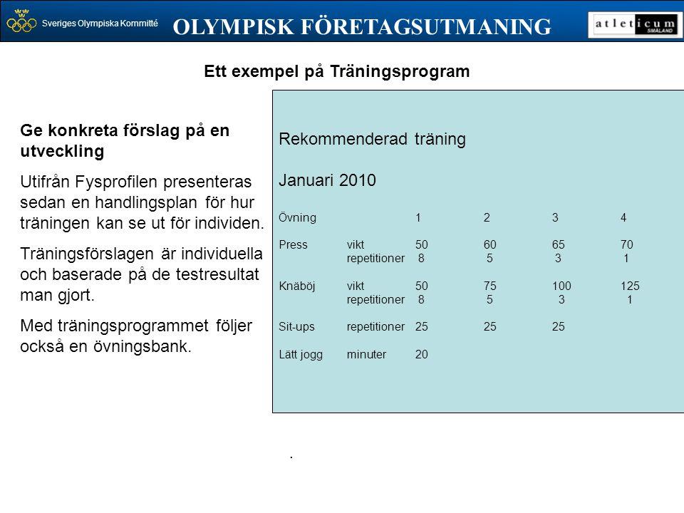 Rekommenderad träning Januari 2010 Övning1234 Pressvikt50606570 repetitioner 8 5 3 1 Knäböjvikt5075100125 repetitioner 8 5 3 1 Sit-upsrepetitioner2525
