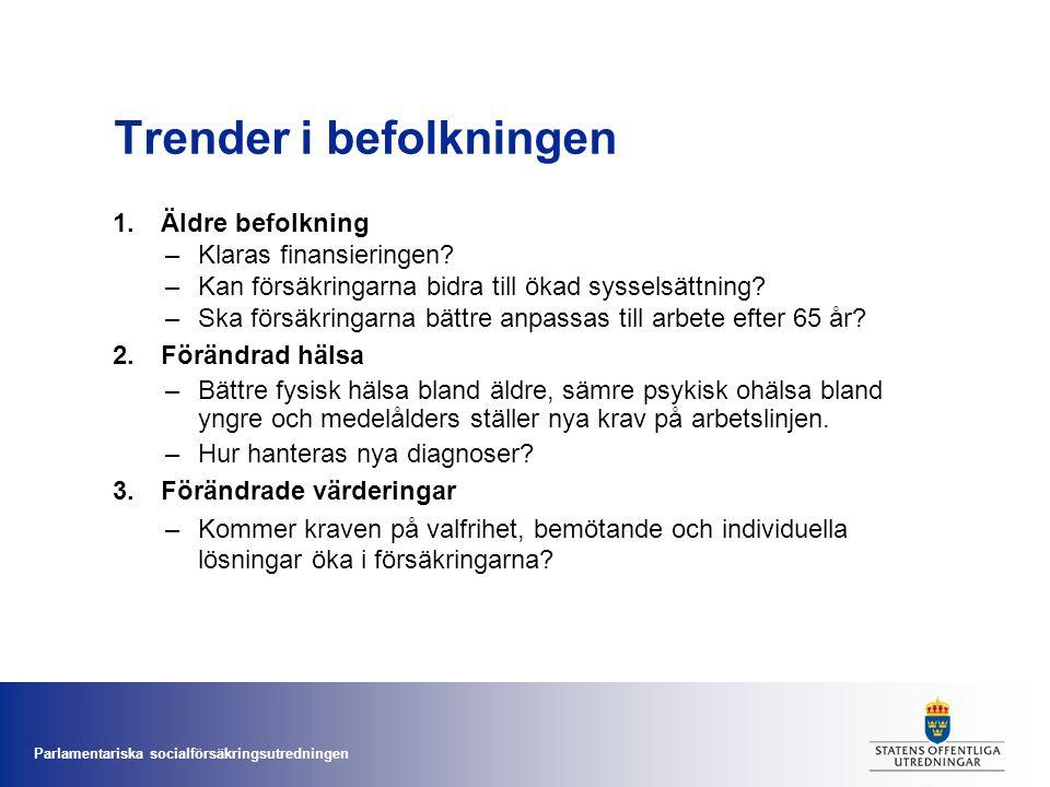 Parlamentariska socialförsäkringsutredningen Trender i befolkningen 1.Äldre befolkning –Klaras finansieringen? –Kan försäkringarna bidra till ökad sys