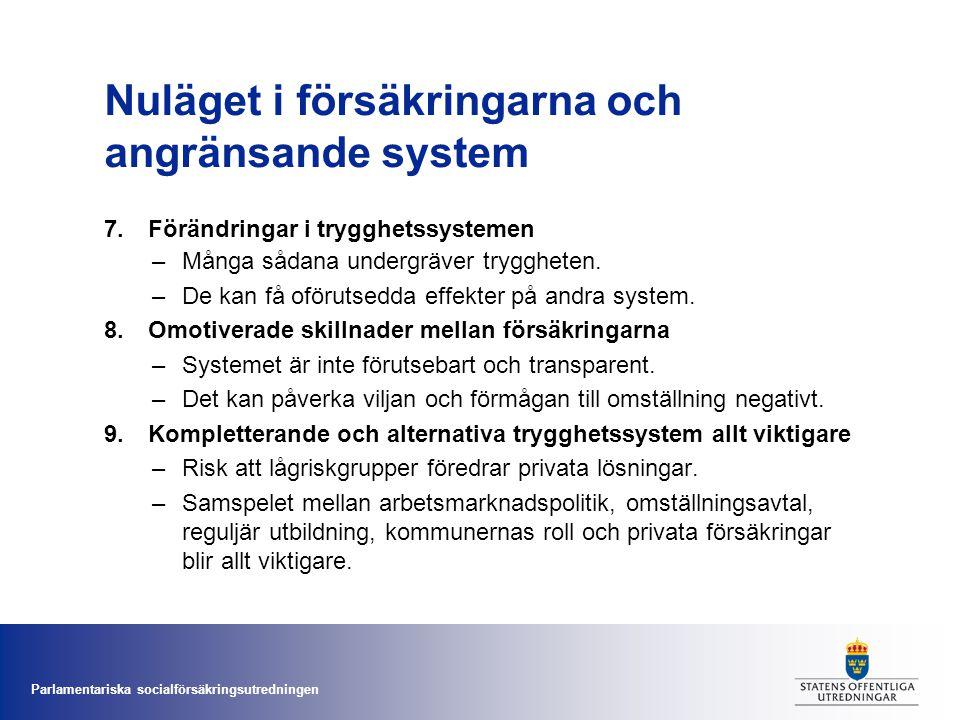 Parlamentariska socialförsäkringsutredningen Nuläget i försäkringarna och angränsande system 7.Förändringar i trygghetssystemen –Många sådana undergrä