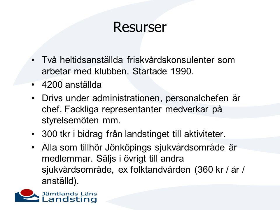 Resurser •Två heltidsanställda friskvårdskonsulenter som arbetar med klubben. Startade 1990. •4200 anställda •Drivs under administrationen, personalch
