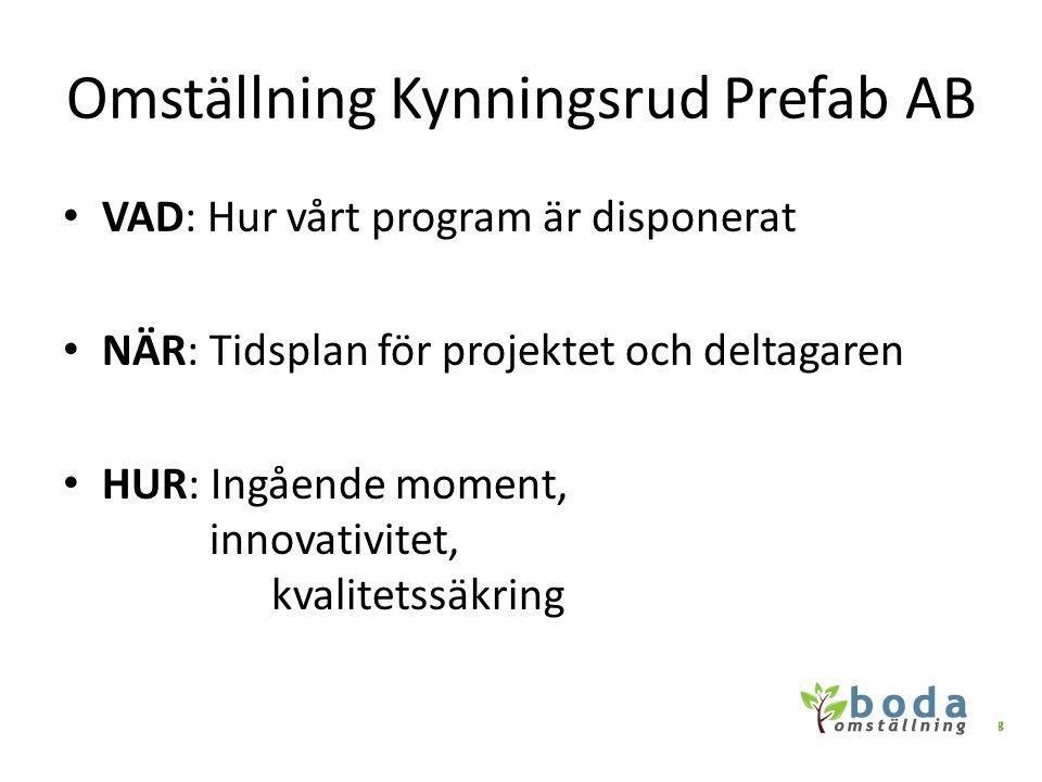 Omställning Kynningsrud Prefab AB • VAD: Hur vårt program är disponerat • NÄR: Tidsplan för projektet och deltagaren • HUR: Ingående moment, innovativ