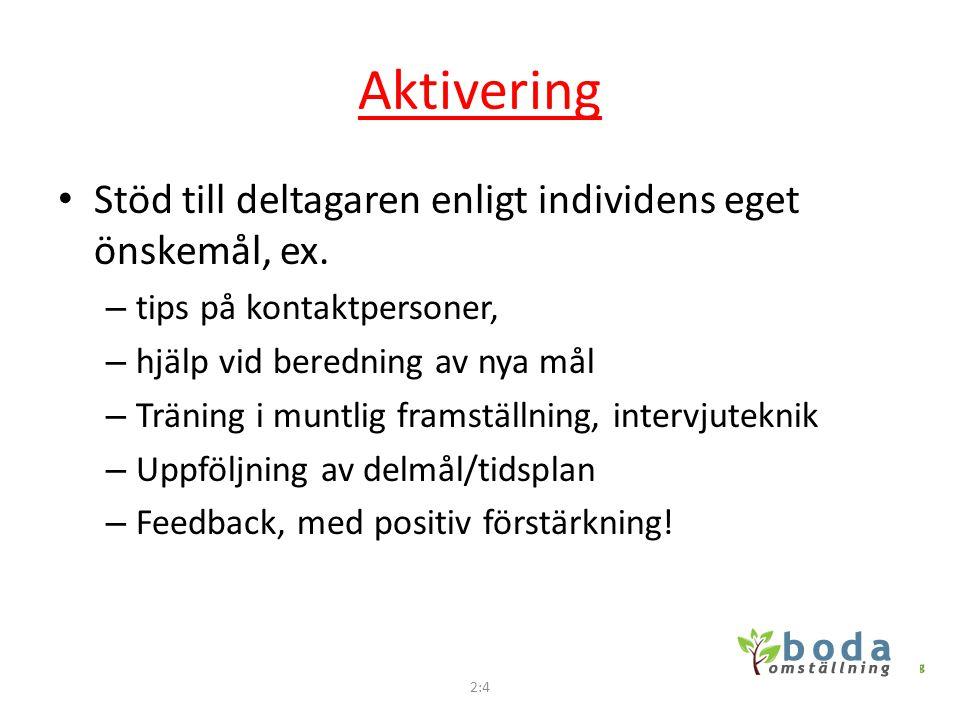 Aktivering • Stöd till deltagaren enligt individens eget önskemål, ex. – tips på kontaktpersoner, – hjälp vid beredning av nya mål – Träning i muntlig