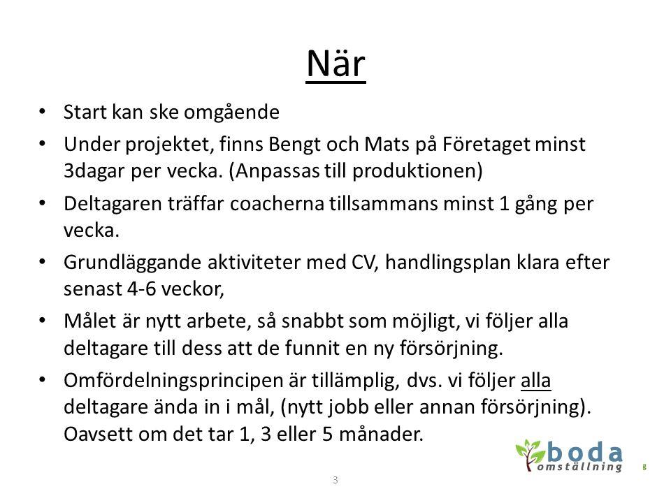När • Start kan ske omgående • Under projektet, finns Bengt och Mats på Företaget minst 3dagar per vecka. (Anpassas till produktionen) • Deltagaren tr