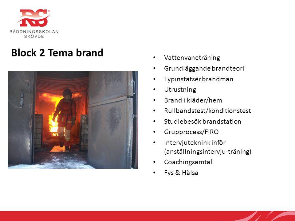 Block 2 Tema brand • Vattenvaneträning • Grundläggande brandteori • Typinstatser brandman • Utrustning • Brand i kläder/hem • Rullbandstest/konditions