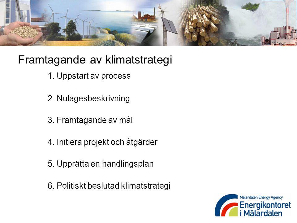 Framtagande av klimatstrategi 1. Uppstart av process 2. Nulägesbeskrivning 3. Framtagande av mål 4. Initiera projekt och åtgärder 5. Upprätta en handl