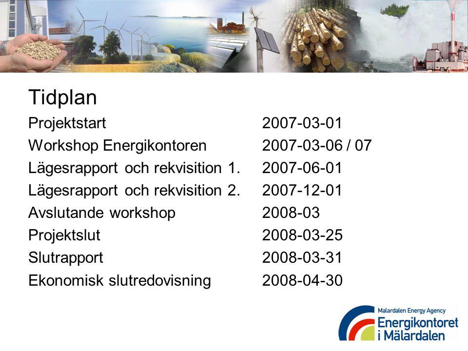Tidplan Projektstart 2007-03-01 Workshop Energikontoren2007-03-06 / 07 Lägesrapport och rekvisition 1.2007-06-01 Lägesrapport och rekvisition 2.2007-1