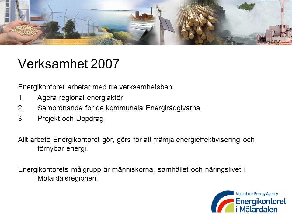 Verksamhet 2007 Energikontoret arbetar med tre verksamhetsben. 1.Agera regional energiaktör 2.Samordnande för de kommunala Energirådgivarna 3.Projekt
