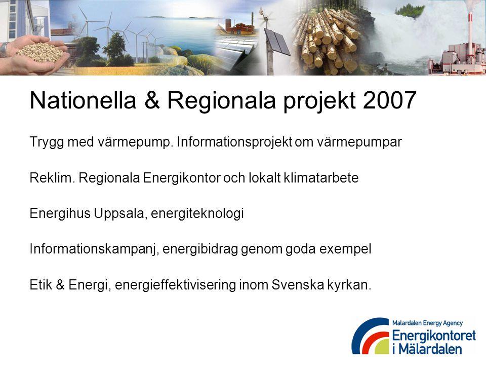 Nationella & Regionala projekt 2007 Trygg med värmepump. Informationsprojekt om värmepumpar Reklim. Regionala Energikontor och lokalt klimatarbete Ene