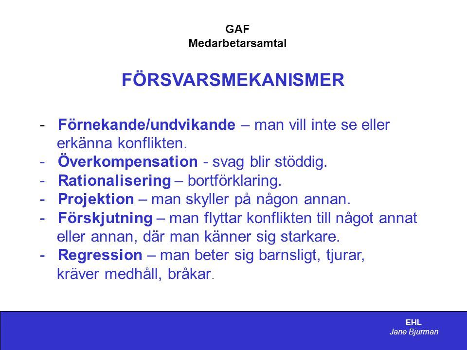 EHL Jane Bjurman GAF Medarbetarsamtal FÖRSVARSMEKANISMER - Förnekande/undvikande – man vill inte se eller erkänna konflikten.