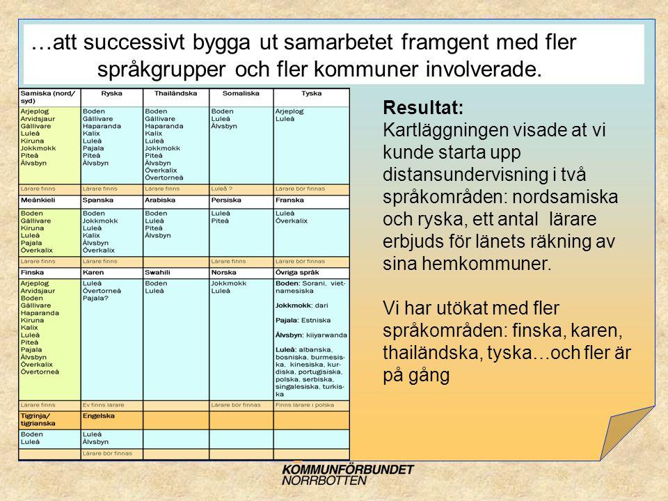 Resultat: Kartläggningen visade at vi kunde starta upp distansundervisning i två språkområden: nordsamiska och ryska, ett antal lärare erbjuds för län
