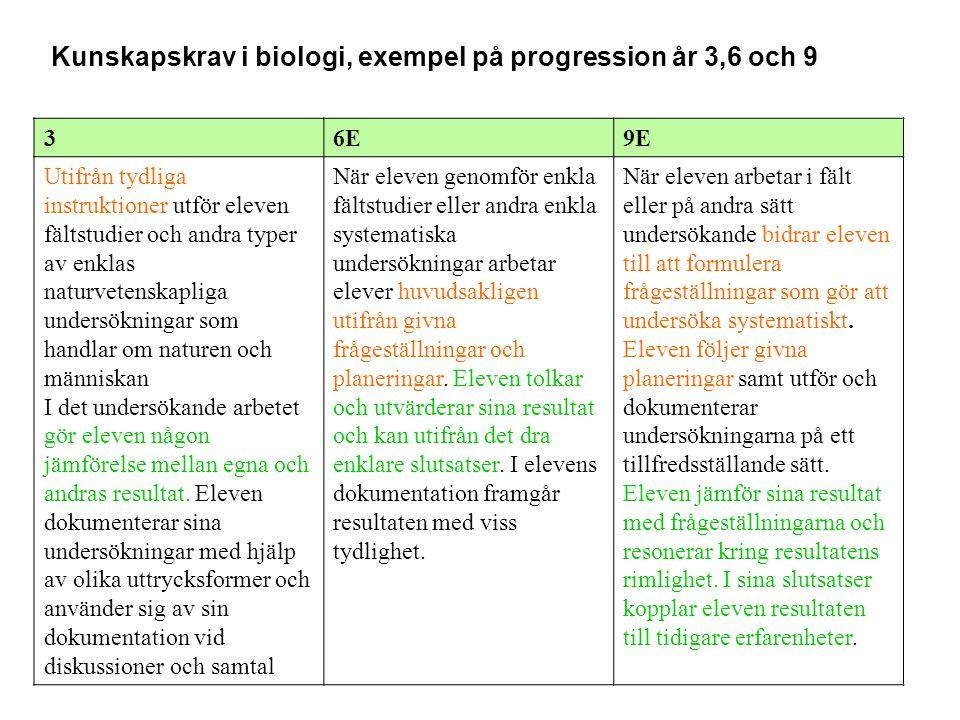 36E9E Utifrån tydliga instruktioner utför eleven fältstudier och andra typer av enklas naturvetenskapliga undersökningar som handlar om naturen och människan I det undersökande arbetet gör eleven någon jämförelse mellan egna och andras resultat.