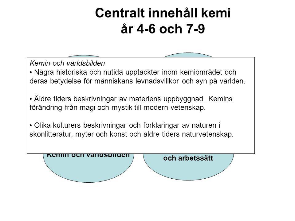 Syfte Centralt innehåll Kunskapskrav Motiv för ämnet i skolan Anger vad undervisningen ska syfta till Anger vilka kunskaper som krävs för resp.