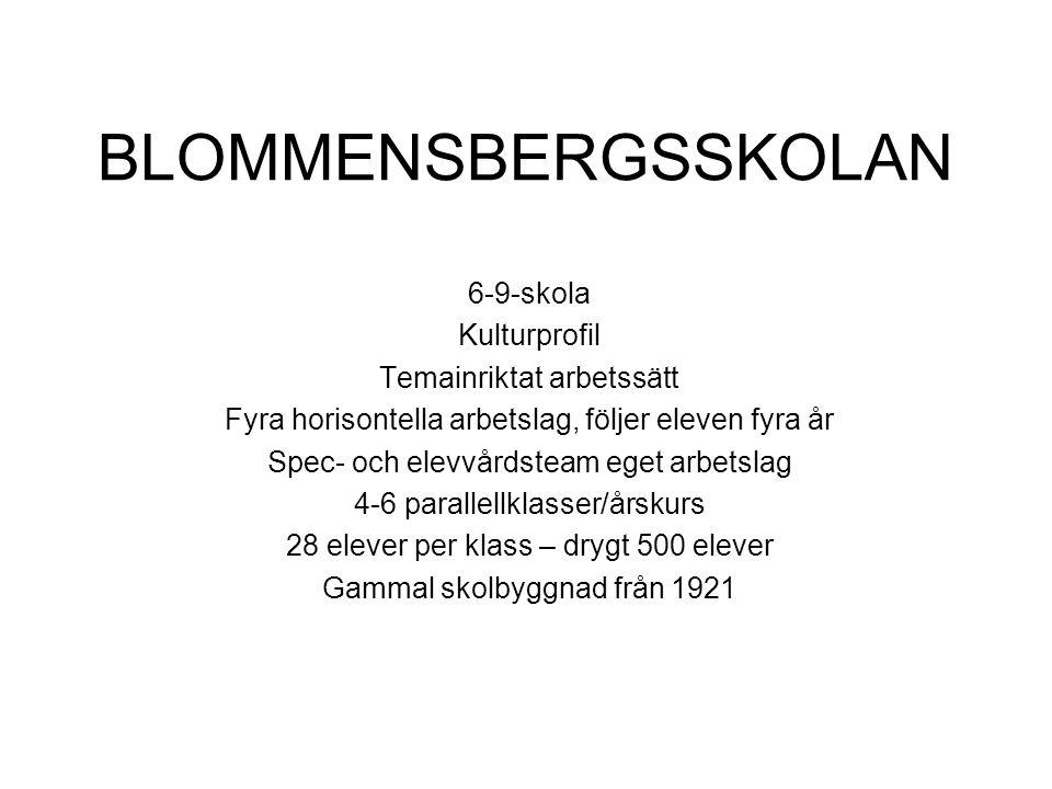 BLOMMENSBERGSSKOLAN 6-9-skola Kulturprofil Temainriktat arbetssätt Fyra horisontella arbetslag, följer eleven fyra år Spec- och elevvårdsteam eget arb